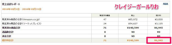 %e3%82%af%e3%83%ac%e3%82%a4%e3%82%b8%e3%83%bc%e3%82%ac%e3%83%bc%e3%83%ab%e3%82%8a%e3%81%8a%e3%82%a2%e3%83%95%e3%82%a3%e3%83%aa%e3%82%a8%e3%82%a4%e3%83%88%e5%ae%9f%e7%b8%be2016%e5%b9%b410%e6%9c%88amazo
