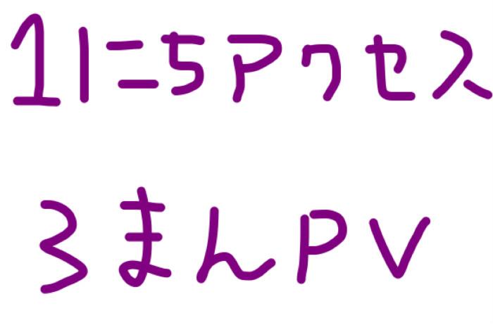 ブログのアクセスが1日3万PV!!ワードプレスのテーマ変更とSSL化。