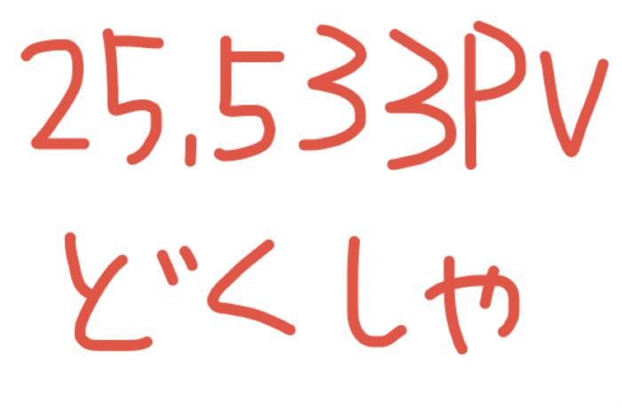趣味ブログのアクセスアップ♪読者に役立つ記事は外注も7,000PVになる!