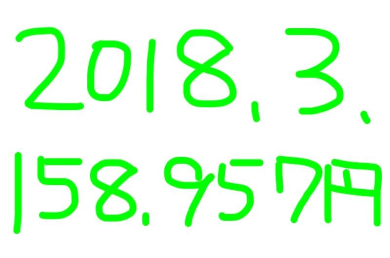 2018年3月のアフィリエイト報酬は「158,957円」アドセンス急成長☆