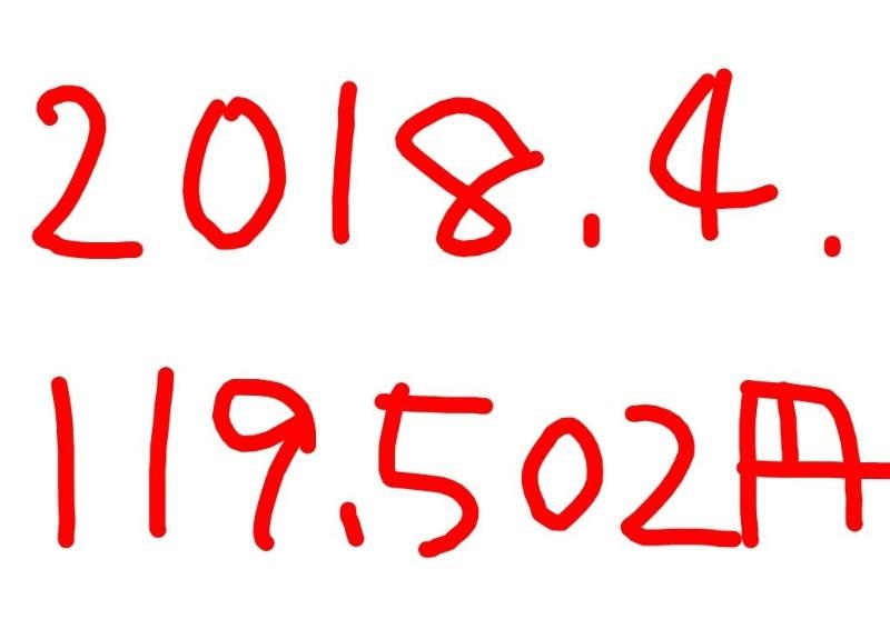 2018年4月のアフィリエイト報酬は「119,502円」予想通りの結果。